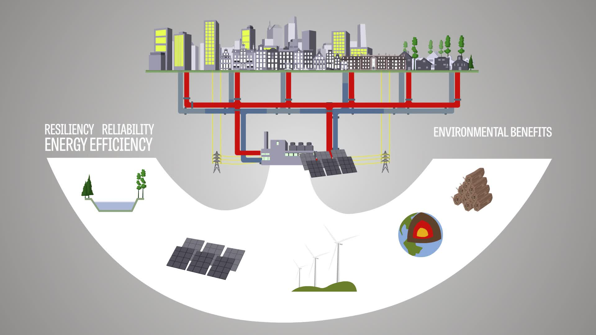 Microgrids: Evolving the Power Grid